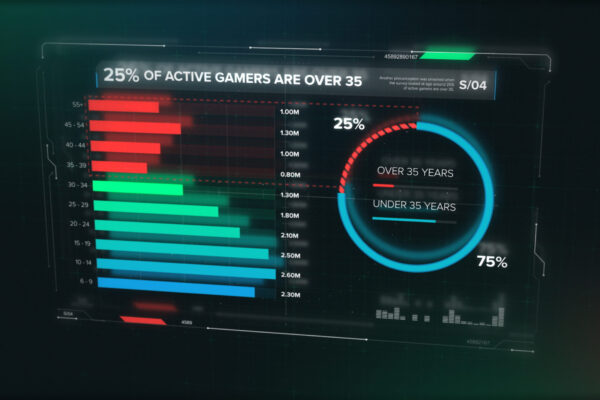 Diversity-in-Gaming